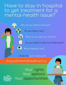 "Promotional poster for the youth video. The video's main character is shown, along with questions ""Why do you need to be here?"" ""Do you have a say?"" ""What do you tell your friends?"" The poster says that the video is available at bcyouthmentalhealthact.ca."